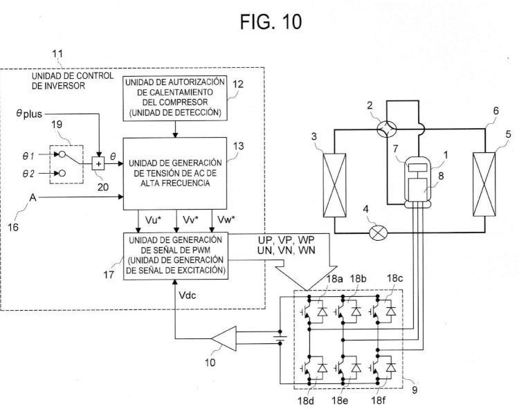 Dispositivo de bomba de calor, sistema de bomba de calor y método de control de inversor trifásico.