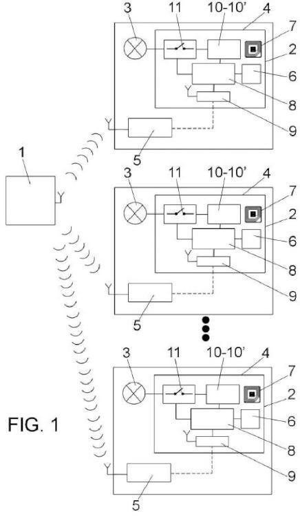 Sistema de gestión de nodos inteligentes para el alumbrado.