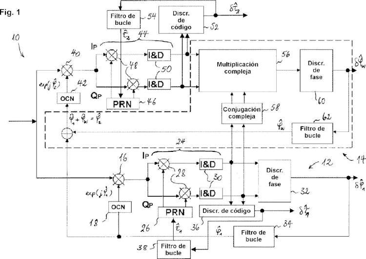 Dispositivo de seguimiento de señales de radionavegación.
