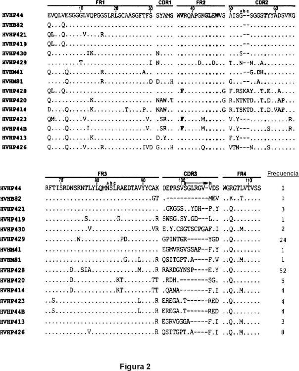 Método para aislamiento de polipéptidos solubles.