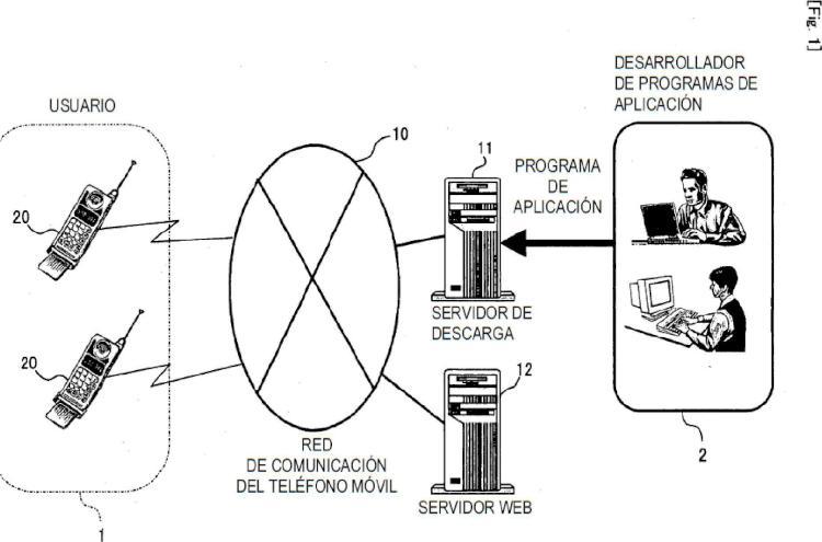 Terminal de comunicación móvil.