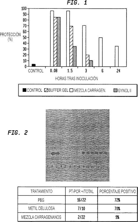 Composiciones antimicrobianas acuosas que contienen carragenanos.