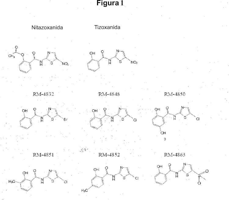 Compuestos de tiazolida sustituidos con alquilsulfonilo.