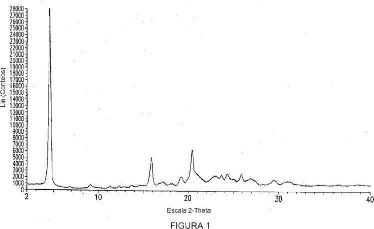 Sal de bismesilato etexilato de dabigatrán, formas en estado sólido y proceso para la preparación de las mismas.