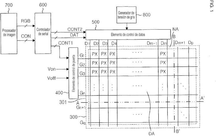 Pantalla de cristal líquido y método de visualización de imágenes.