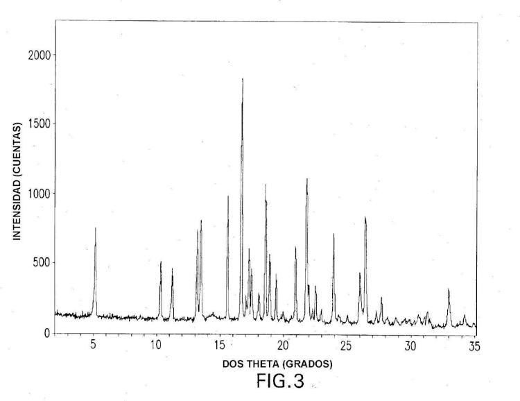 Derivados de azaadamantano y sus usos como ligandos de receptores nicotínicos de acetilcolina.