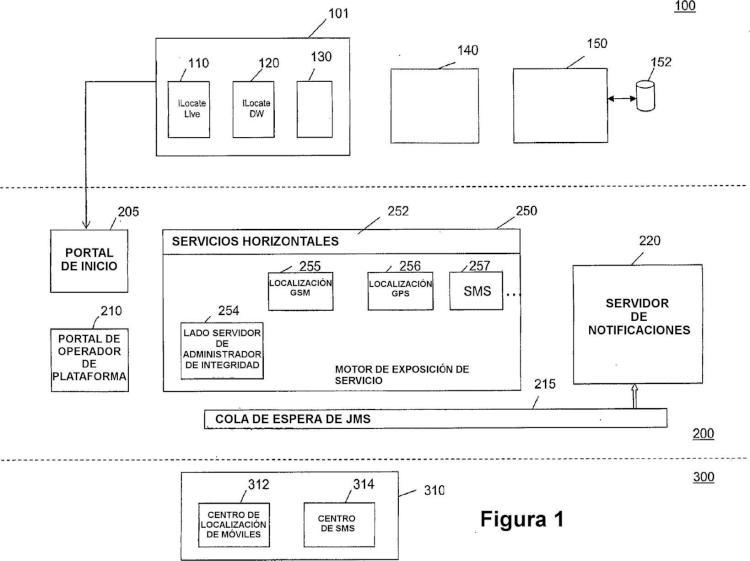 Método y aparato para comunicar datos entre dispositivos de ordenador.