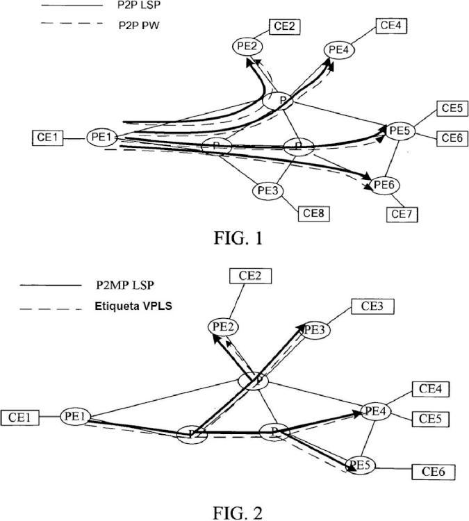 Método y sistema para mejorar la eficiencia de reenvío de la red de servicio de red local LAN privada virtual.