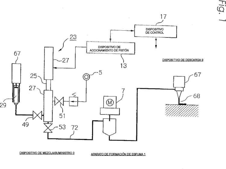 Método de formación de espuma y dispositivo de formación de espuma.
