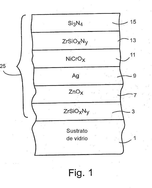Artículo revestido con revestimiento de baja emisividad que incluye oxinitruro de silicio circonio y métodos para realizar el mismo.
