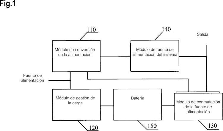 Unidad de alimentación para terminal móvil y procedimiento de conmutación de fuente de alimentación para terminal móvil.