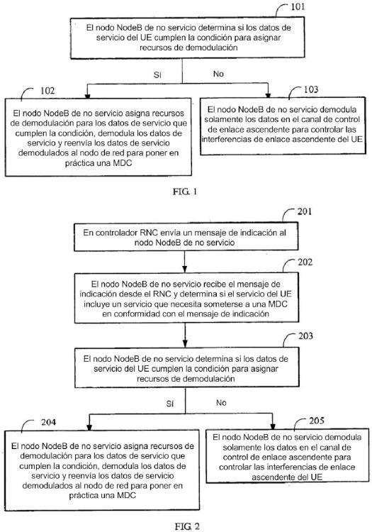 Método para la puesta en práctica de una combinación de macrodiversidad y sistema y aparato asociados.