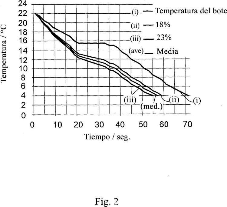 Mejoras en o relativas a la refrigeración.
