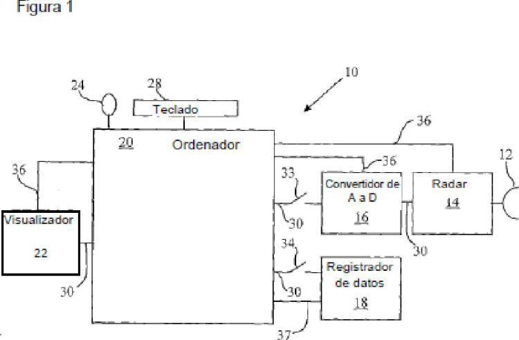 Sistema y método para el procesamiento de imágenes de radar.