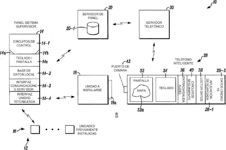 Sistema y método de instalación y configuración de alarma.