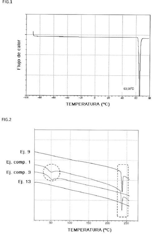Método para producir un parche de ropinirol supersaturado.