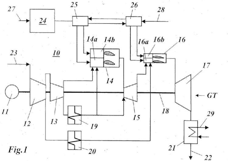 Procedimiento para el funcionamiento de una turbina de gas y central eléctrica combinada para la realización del procedimiento.