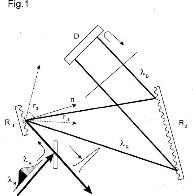 Dispositivo óptico dispersivo con cristal fotónico tridimensional.
