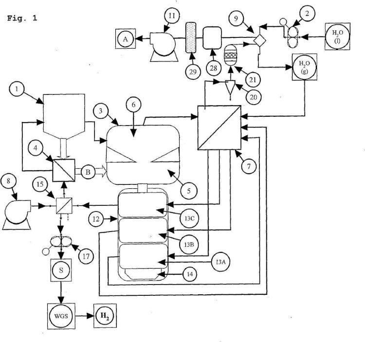 Método y equipo para la producción de gas hidrógeno utilizando biomasa.
