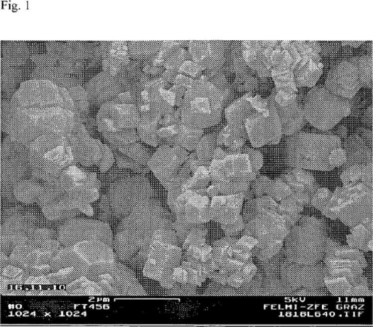 Proceso para la producción de carbonato de calcio precipitado.