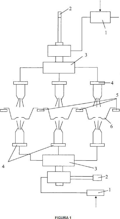 Dispositivo y procedimiento para fabricación de un objeto portante de un orificio cuyo borde periférico es de corte limpio.