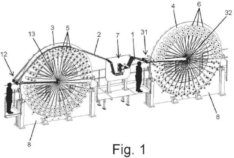 Máquina para la fabricación de bandas de materiales compuestos de fibras.