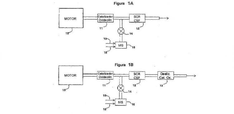 Sistema y método de tratamiento de emisiones usando un filtro SCR.