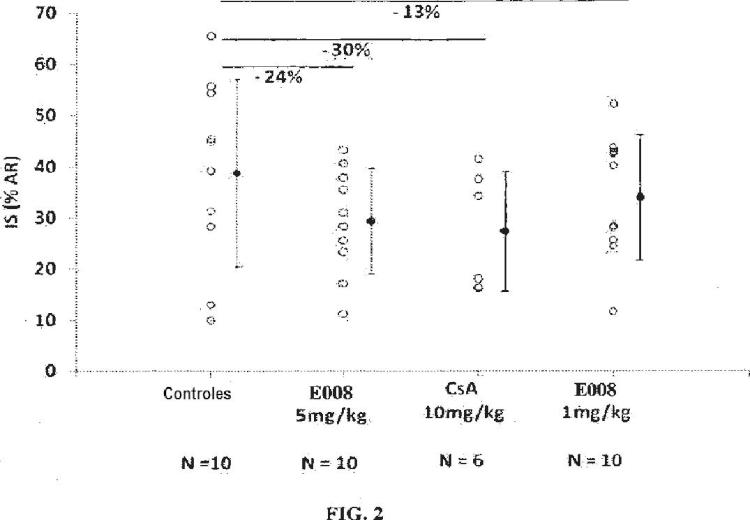 Aminoderivados de dihidro-1,3,5-triazina para su uso en el tratamiento de enfermedades asociadas a una isquemia y/o una reperfusión.