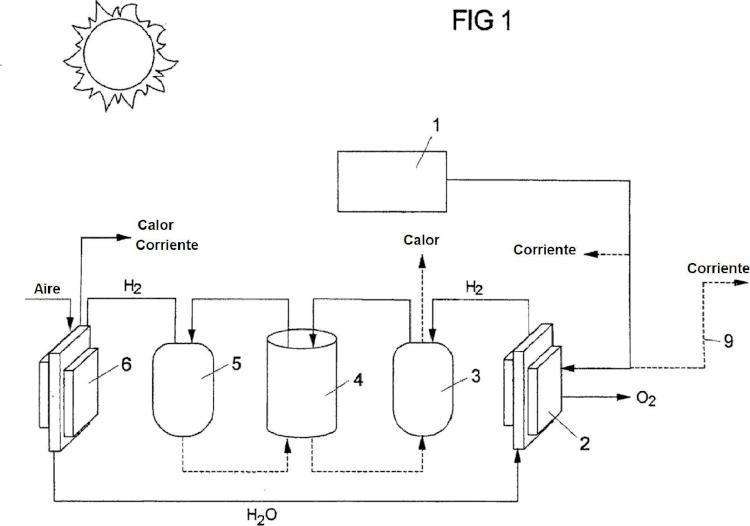 Disposición y procedimiento para el suministro de energía a edificios.