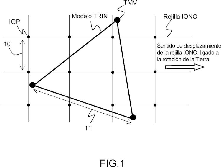 Procedimiento adaptativo de estimación del contenido electrónico de la ionosfera.