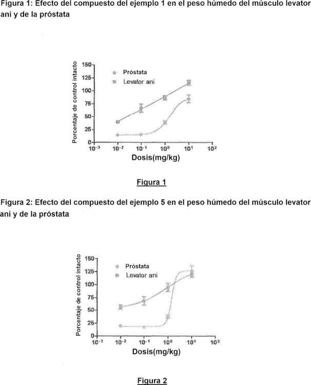 Derivados de pirazolina y su uso como moduladores selectivos de receptores de andrógenos.