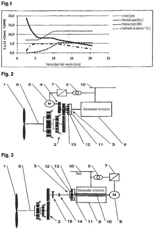 Engranaje diferencial para instalación de obtención de energía y procedimiento para el funcionamiento.