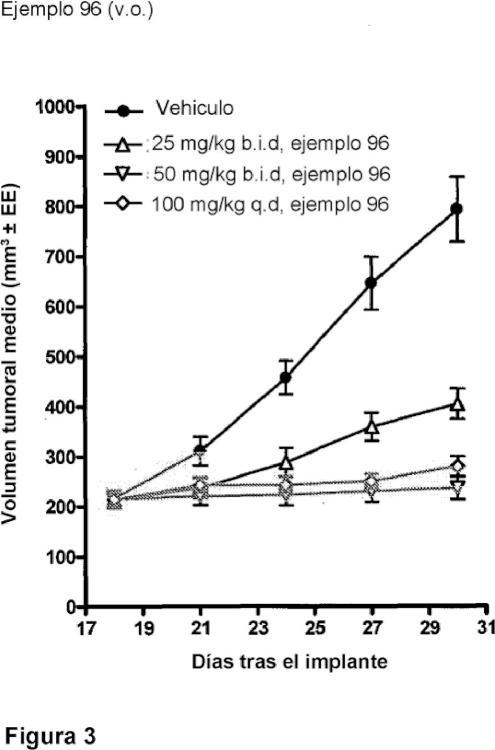 Derivados de picolinamida como inhibidores de cinasa.