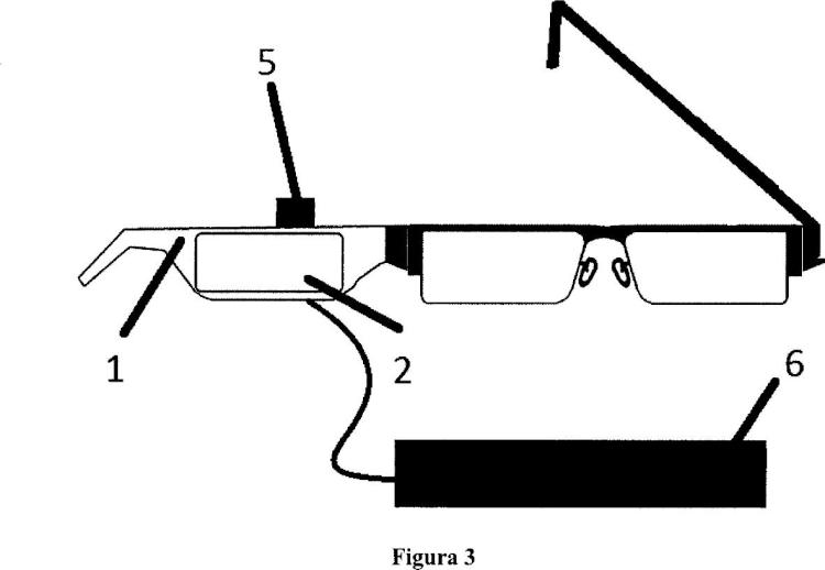 Varilla para gafas con pantalla externa.