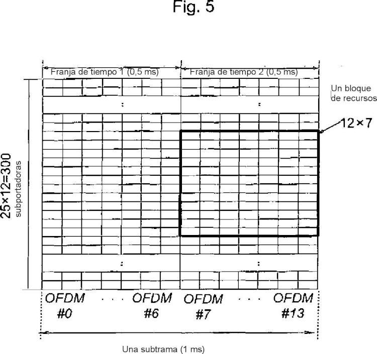 Métodos y aparatos para generar y analizar señalización de asignación de recursos continuos.