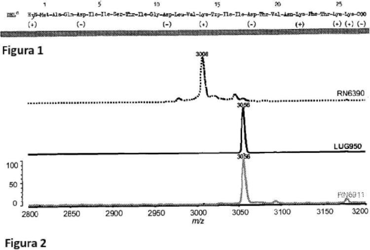 Procedimiento de detección de hemolisina delta de Staphylococcus aureus mediante espectrometría de masas directamente a partir de una población bacteriana.