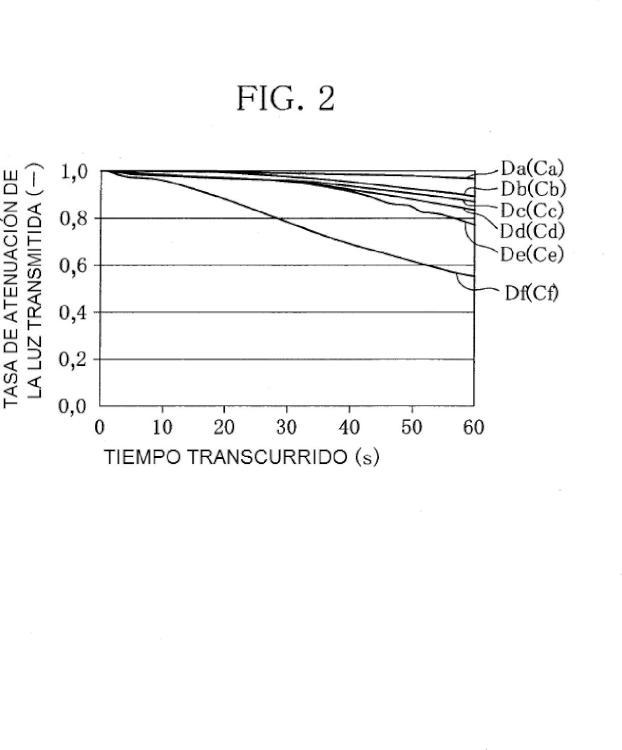 Disolución de generación de aerosol para su uso en un inhalador de aerosol.