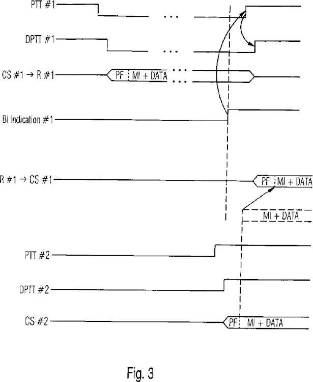 Sistema y procedimiento para conmutar una dirección de transmisión en una conexión de radio y aparato de radio.