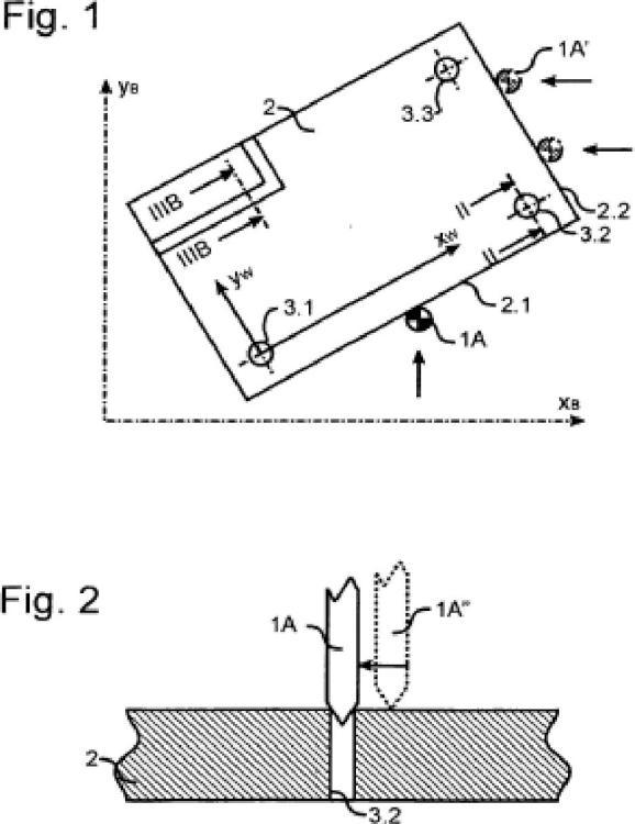 Procedimiento y dispositivo para el control de un manipulador.