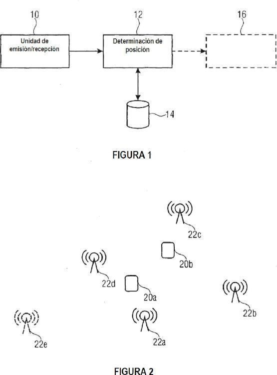 Dispositivo y procedimiento para la estimación de una orientación de un terminal móvil.