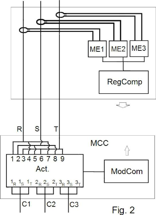 Dispositivo y método para corregir el desequilibrio de tensiones en las fases de un sistema trifásico.