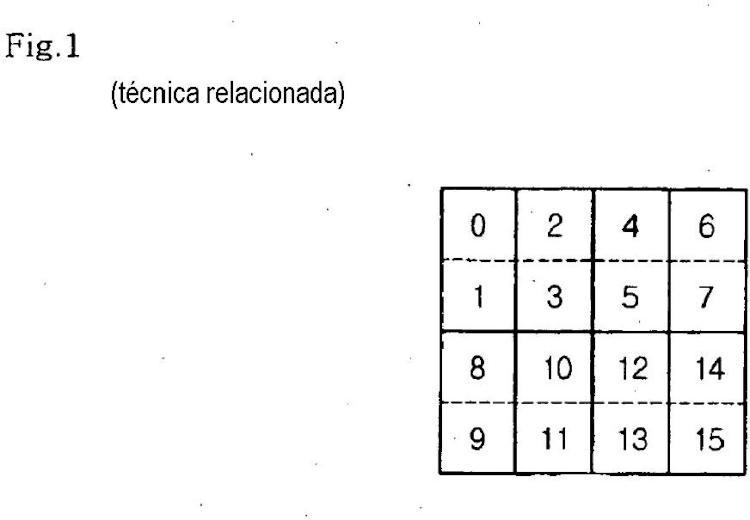 Selección de imágenes de referencia para la codificación de datos de vídeo entrelazado.