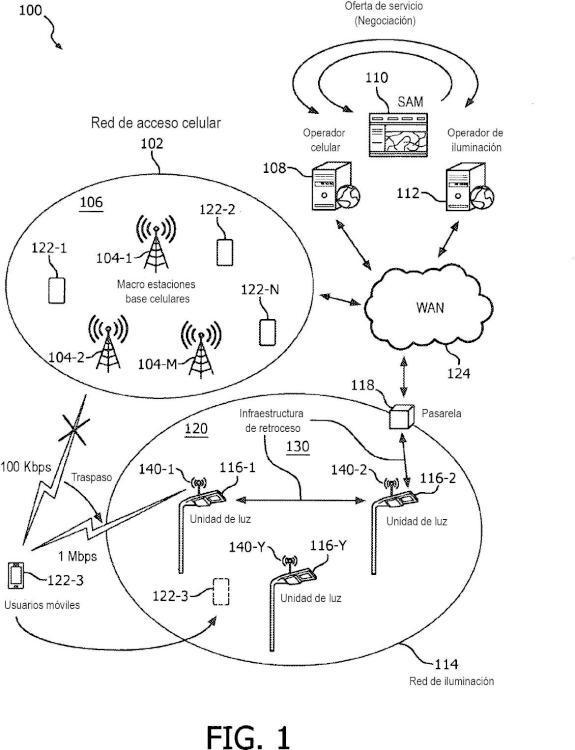 Red de iluminación mejorada para servir a usuarios celulares móviles y método de operación de la misma.