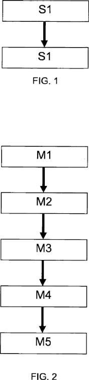 Método para transformar una superficie oftálmica progresiva.