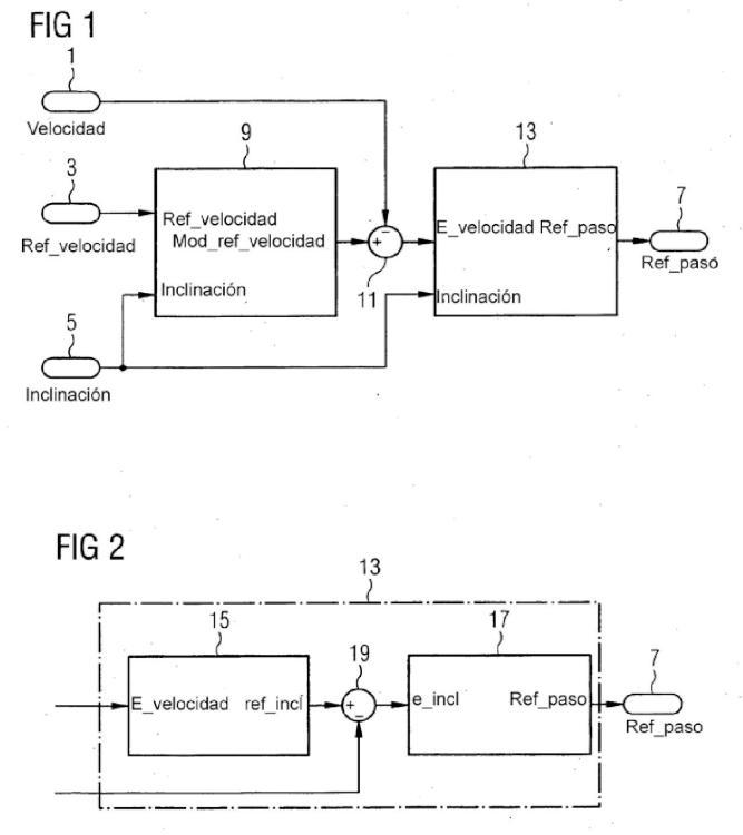 Método de amortiguación de vibraciones de torre de una turbina eólica y sistema de control de inclinación.