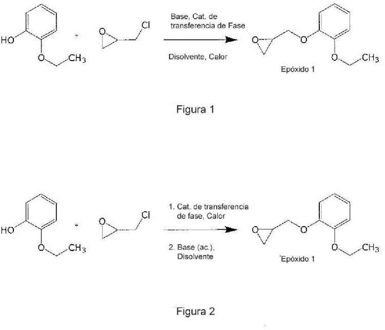 Métodos para producir sales de viloxazina y polimorfos novedosos de las mismas.