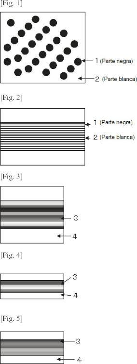 Material de moldeo, material preimpregnado, material compuesto reforzado con fibra, laminado de material compuesto reforzado con fibra y proceso para la producción de material de base de moldeo reforzado con fibra.