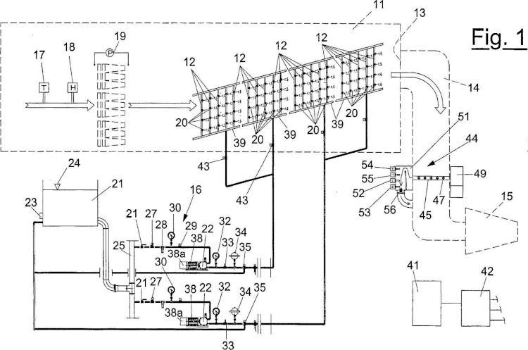 Sistema de tratamiento y presurización de agua para el enfriamiento adiabático de aire comburente.