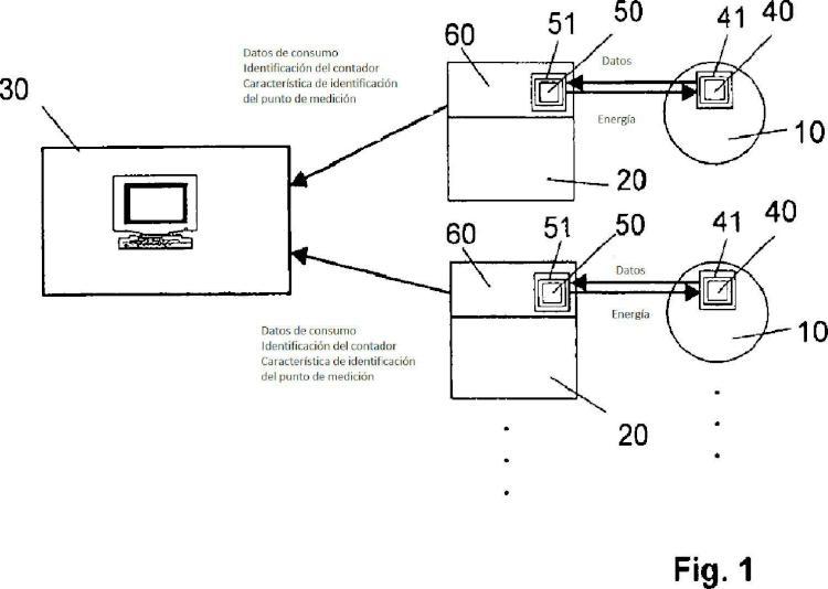 Dispositivo para la identificación de puntos de medición electrónica.