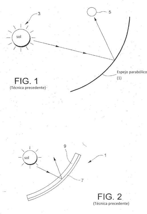 Sistema de colector solar y método para fabricar el mismo.